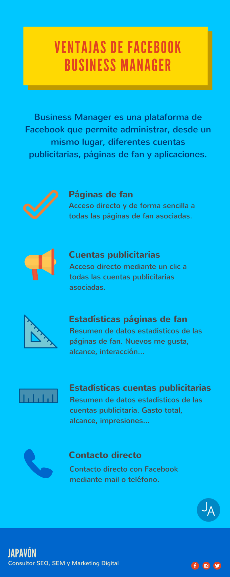 Ventajas de Facebook Business Manager